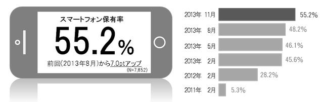 smartphone_summary